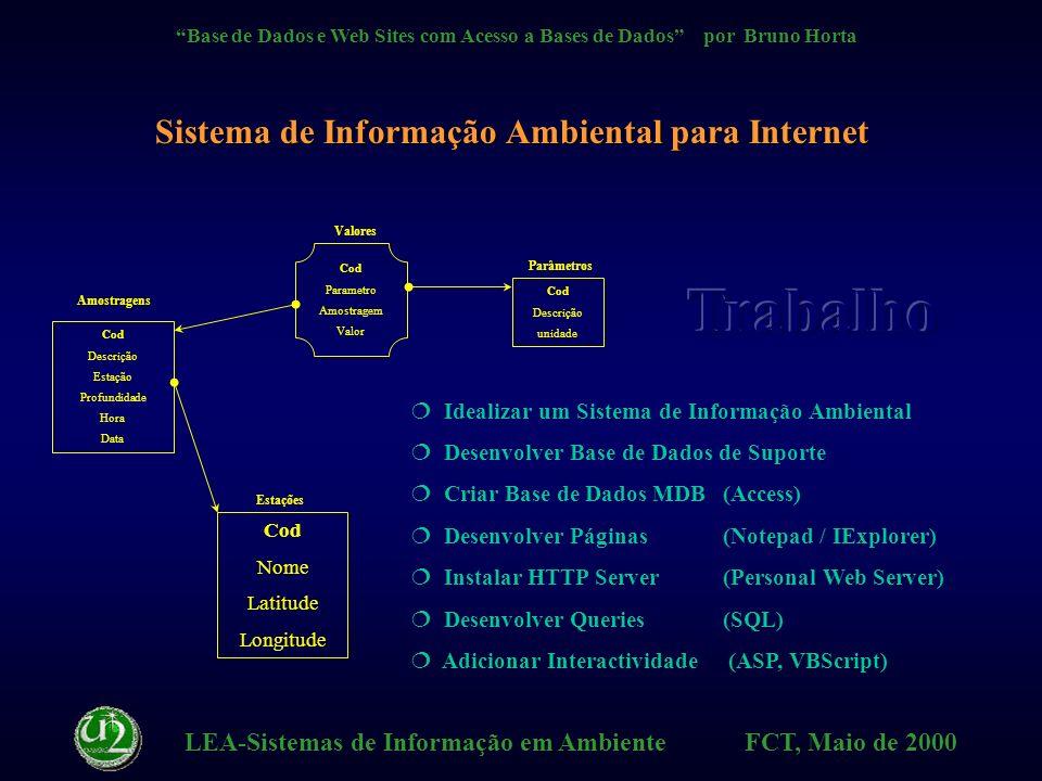 LEA-Sistemas de Informação em Ambiente FCT, Maio de 2000 Base de Dados e Web Sites com Acesso a Bases de Dados por Bruno Horta Sistema de Informação Ambiental para Internet SIA Parâmetros Ambientais AmostragensEstações http:\\