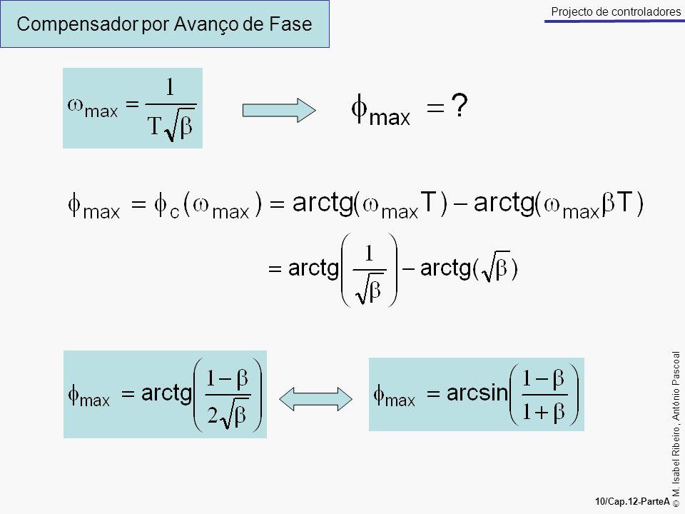 M. Isabel Ribeiro, António Pascoal 10/Cap.12-ParteA Projecto de controladores Compensador por Avanço de Fase