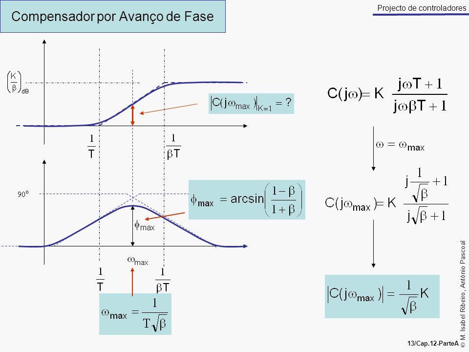 M. Isabel Ribeiro, António Pascoal 13/Cap.12-ParteA Projecto de controladores Compensador por Avanço de Fase