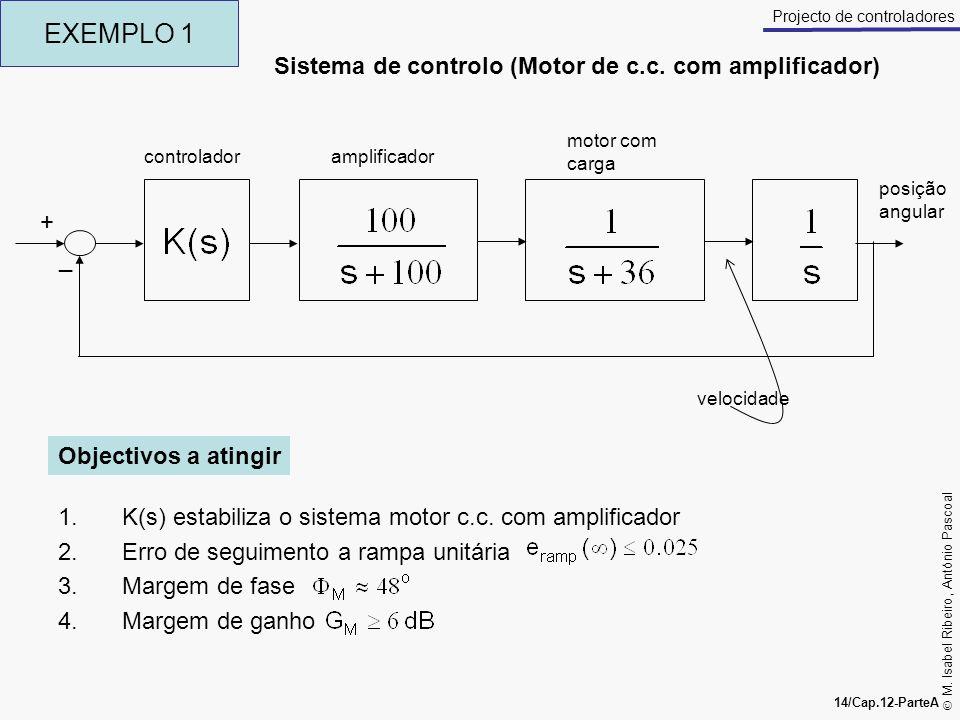 M. Isabel Ribeiro, António Pascoal 14/Cap.12-ParteA Projecto de controladores 1.K(s) estabiliza o sistema motor c.c. com amplificador 2.Erro de seguim