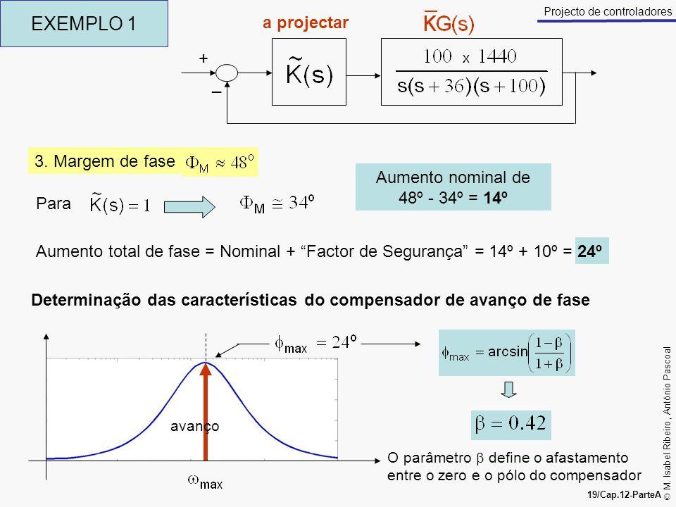 M. Isabel Ribeiro, António Pascoal 19/Cap.12-ParteA Projecto de controladores EXEMPLO 1 + _ a projectar 3. Margem de fase Para Aumento nominal de 48º