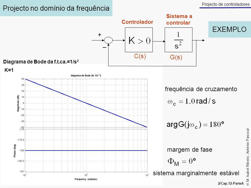 M. Isabel Ribeiro, António Pascoal 2/Cap.12-ParteA Projecto de controladores Projecto no domínio da frequência EXEMPLO + _ Controlador Sistema a contr