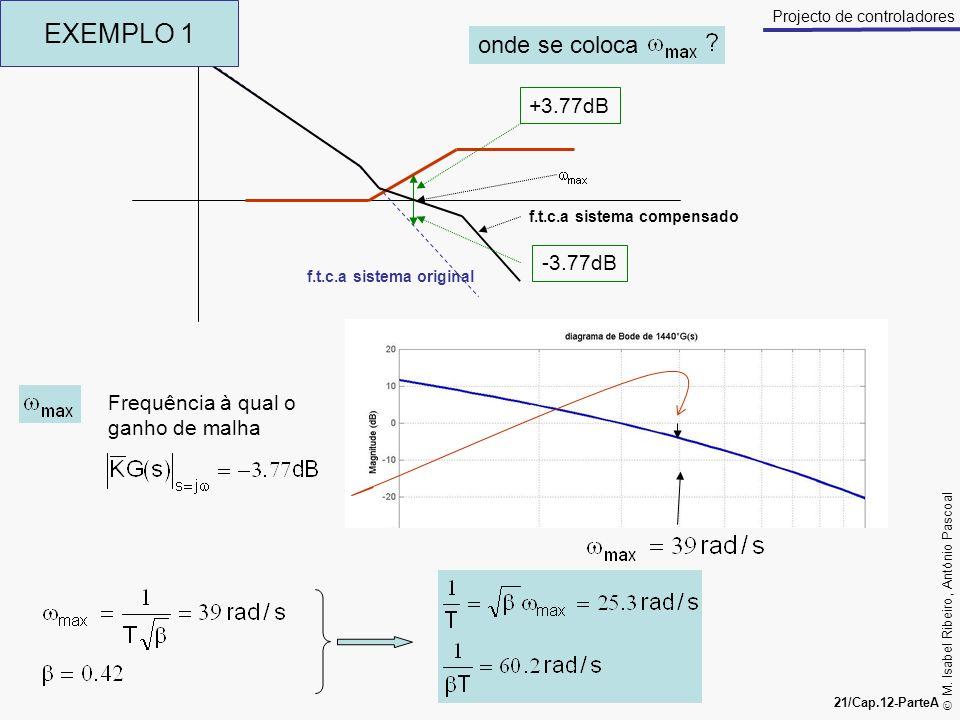 M. Isabel Ribeiro, António Pascoal 21/Cap.12-ParteA Projecto de controladores onde se coloca Frequência à qual o ganho de malha EXEMPLO 1 +3.77dB -3.7