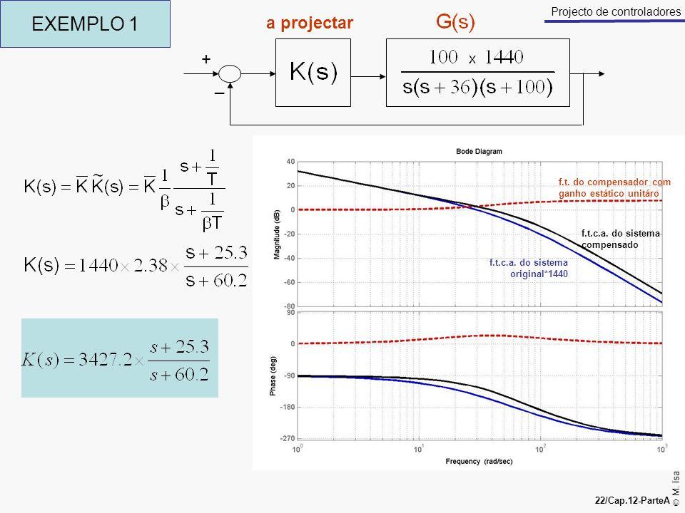M. Isabel Ribeiro, António Pascoal 22/Cap.12-ParteA Projecto de controladores EXEMPLO 1 + _ a projectar f.t.c.a. do sistema compensado f.t.c.a. do sis