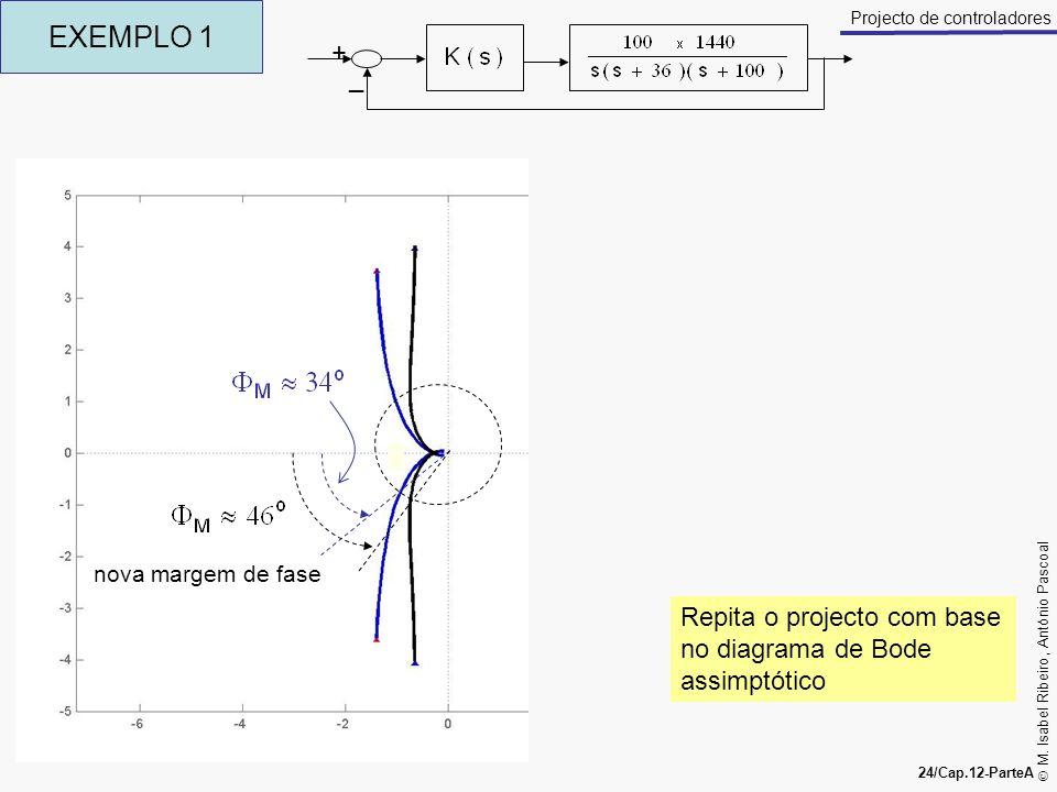 M. Isabel Ribeiro, António Pascoal 24/Cap.12-ParteA Projecto de controladores EXEMPLO 1 + _ nova margem de fase Repita o projecto com base no diagrama