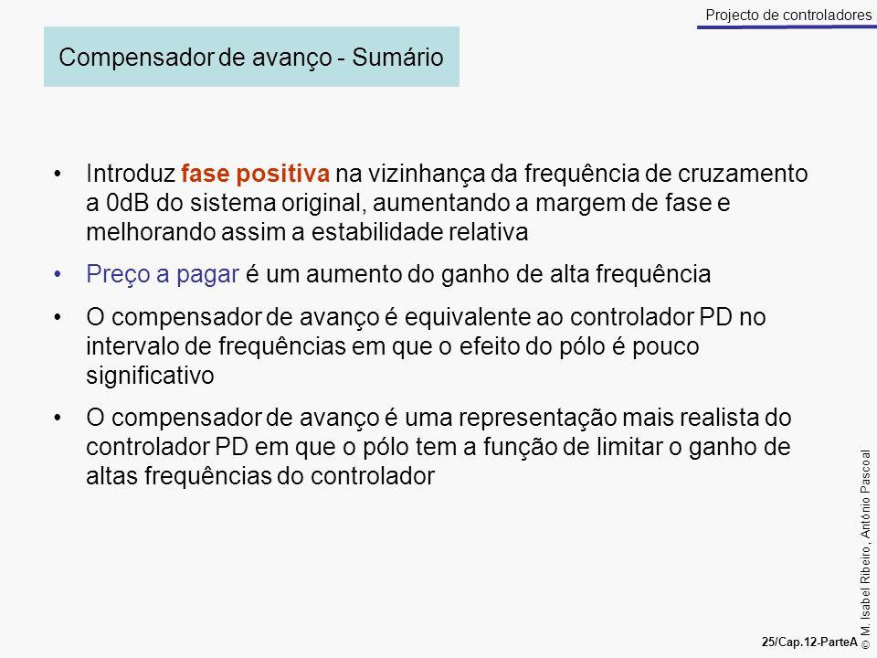M. Isabel Ribeiro, António Pascoal 25/Cap.12-ParteA Projecto de controladores Compensador de avanço - Sumário Introduz fase positiva na vizinhança da