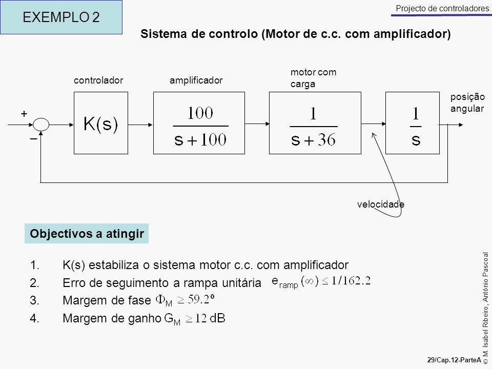 M. Isabel Ribeiro, António Pascoal 29/Cap.12-ParteA Projecto de controladores 1.K(s) estabiliza o sistema motor c.c. com amplificador 2.Erro de seguim