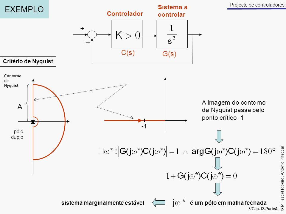 M. Isabel Ribeiro, António Pascoal 3/Cap.12-ParteA Projecto de controladores EXEMPLO + _ Controlador Sistema a controlar C(s) G(s) Critério de Nyquist