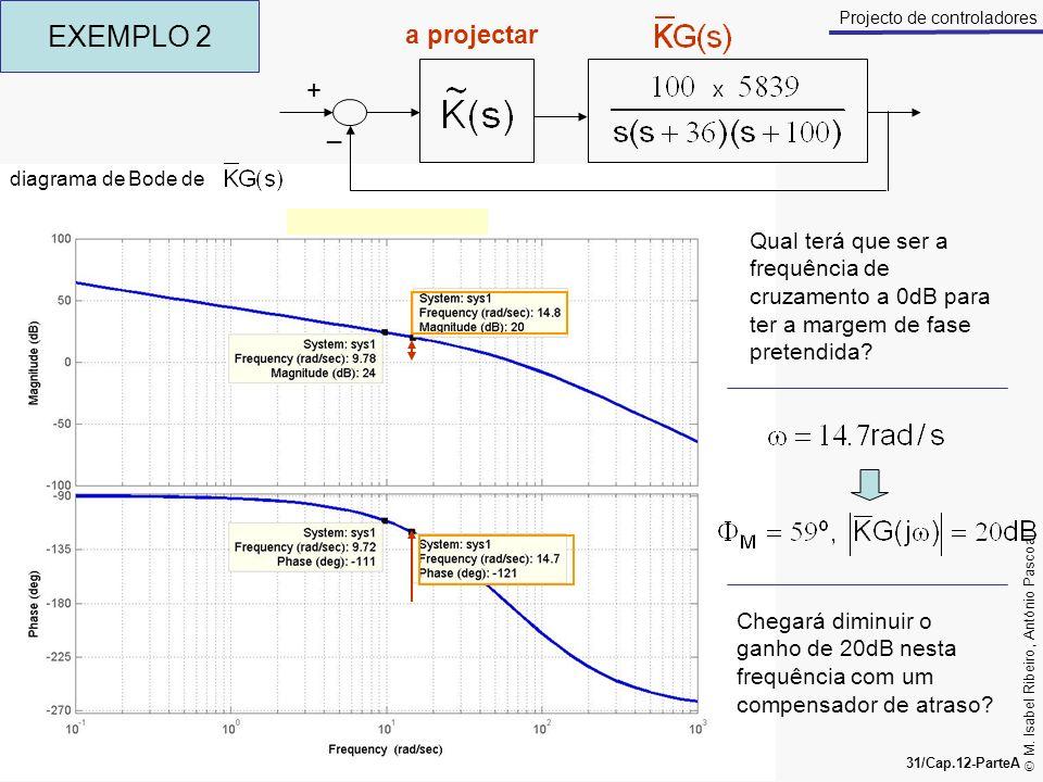 M. Isabel Ribeiro, António Pascoal 31/Cap.12-ParteA Projecto de controladores EXEMPLO 2 + _ a projectar diagrama de Bode de Chegará diminuir o ganho d