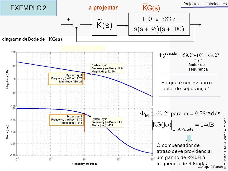 M. Isabel Ribeiro, António Pascoal 32/Cap.12-ParteA Projecto de controladores EXEMPLO 2 + _ a projectar diagrama de Bode de factor de segurança Porque