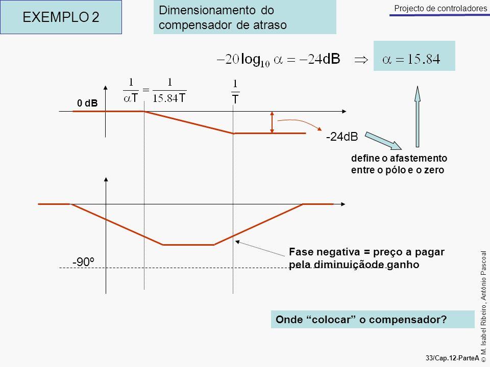 M. Isabel Ribeiro, António Pascoal 33/Cap.12-ParteA Projecto de controladores EXEMPLO 2 0 dB Dimensionamento do compensador de atraso -90º -24dB defin
