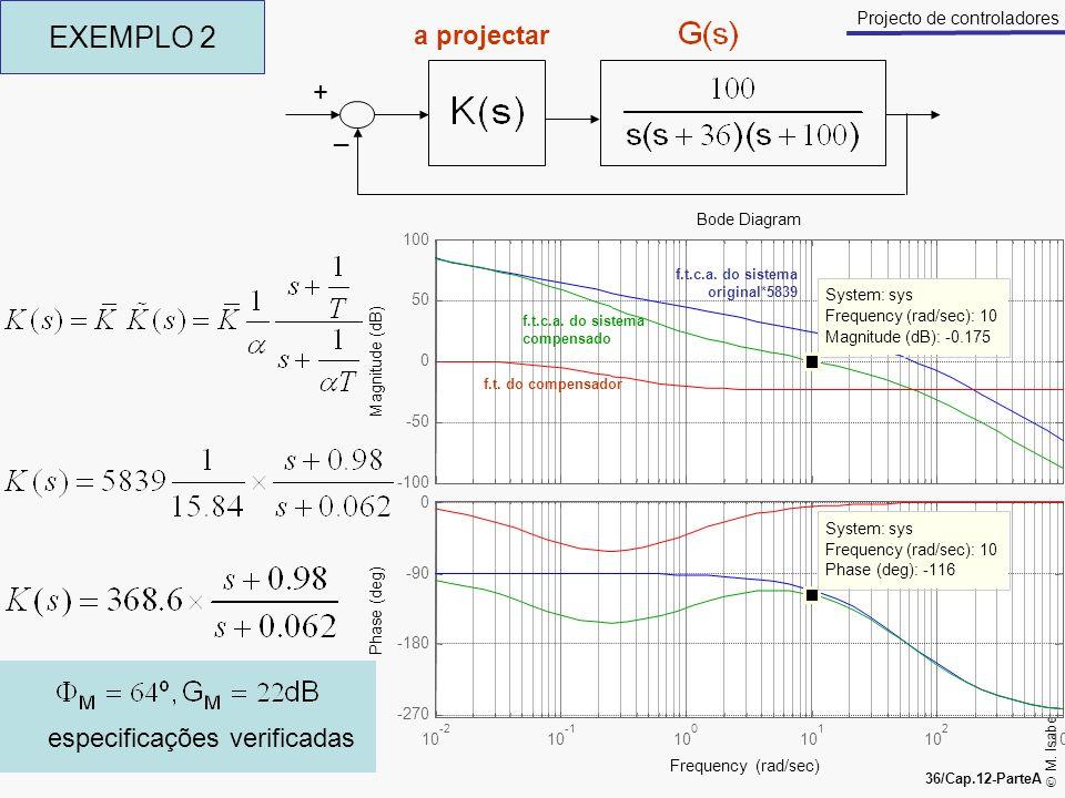 M. Isabel Ribeiro, António Pascoal 36/Cap.12-ParteA Projecto de controladores EXEMPLO 2 + _ a projectar f.t.c.a. do sistema compensado f.t.c.a. do sis