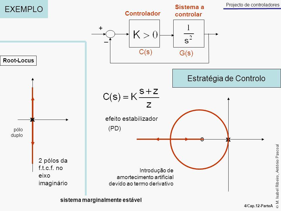 M. Isabel Ribeiro, António Pascoal 4/Cap.12-ParteA Projecto de controladores EXEMPLO + _ Controlador Sistema a controlar C(s) G(s) Root-Locus x pólo d
