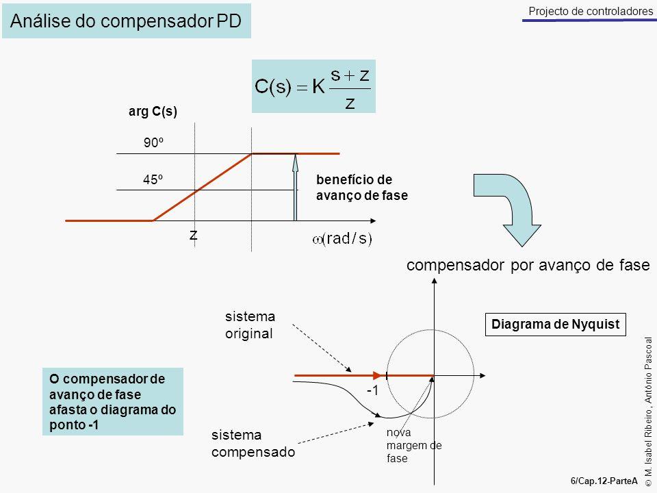 M. Isabel Ribeiro, António Pascoal 6/Cap.12-ParteA Projecto de controladores Análise do compensador PD arg C(s) 45º 90º benefício de avanço de fase z