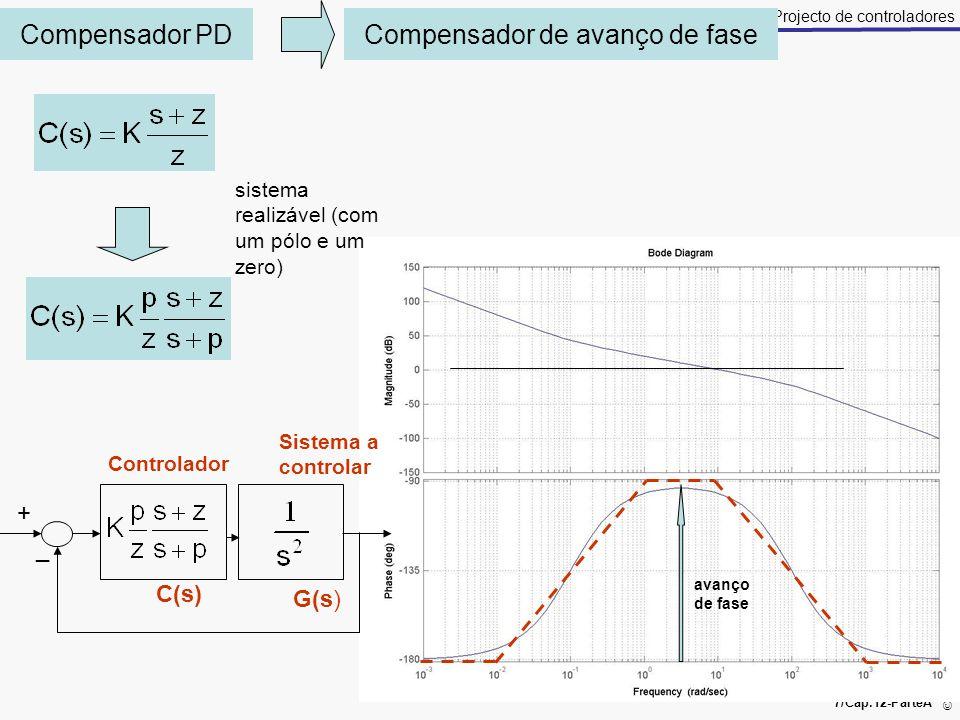 M. Isabel Ribeiro, António Pascoal 7/Cap.12-ParteA Projecto de controladores Compensador PDCompensador de avanço de fase sistema realizável (com um pó
