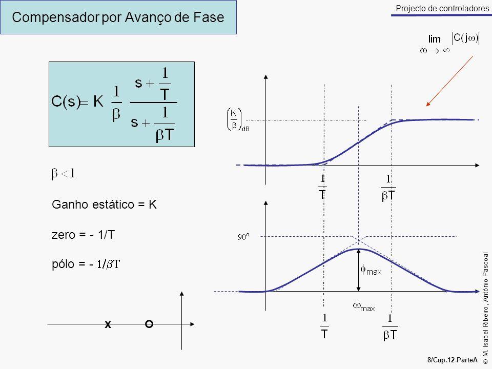 M. Isabel Ribeiro, António Pascoal 8/Cap.12-ParteA Projecto de controladores Compensador por Avanço de Fase Ganho estático = K zero = - 1/T pólo = - x