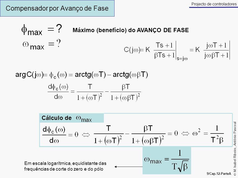 M. Isabel Ribeiro, António Pascoal 9/Cap.12-ParteA Projecto de controladores Compensador por Avanço de Fase Máximo (benefício) do AVANÇO DE FASE Cálcu