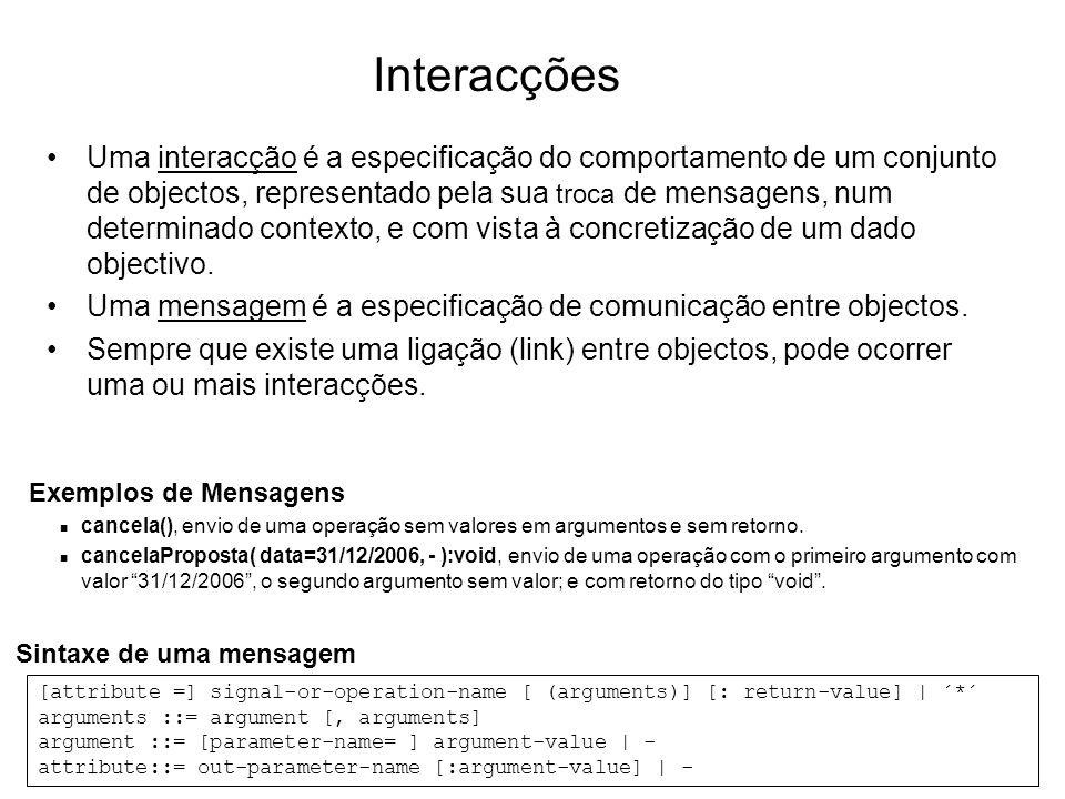 Interacções Uma interacção é a especificação do comportamento de um conjunto de objectos, representado pela sua troca de mensagens, num determinado co
