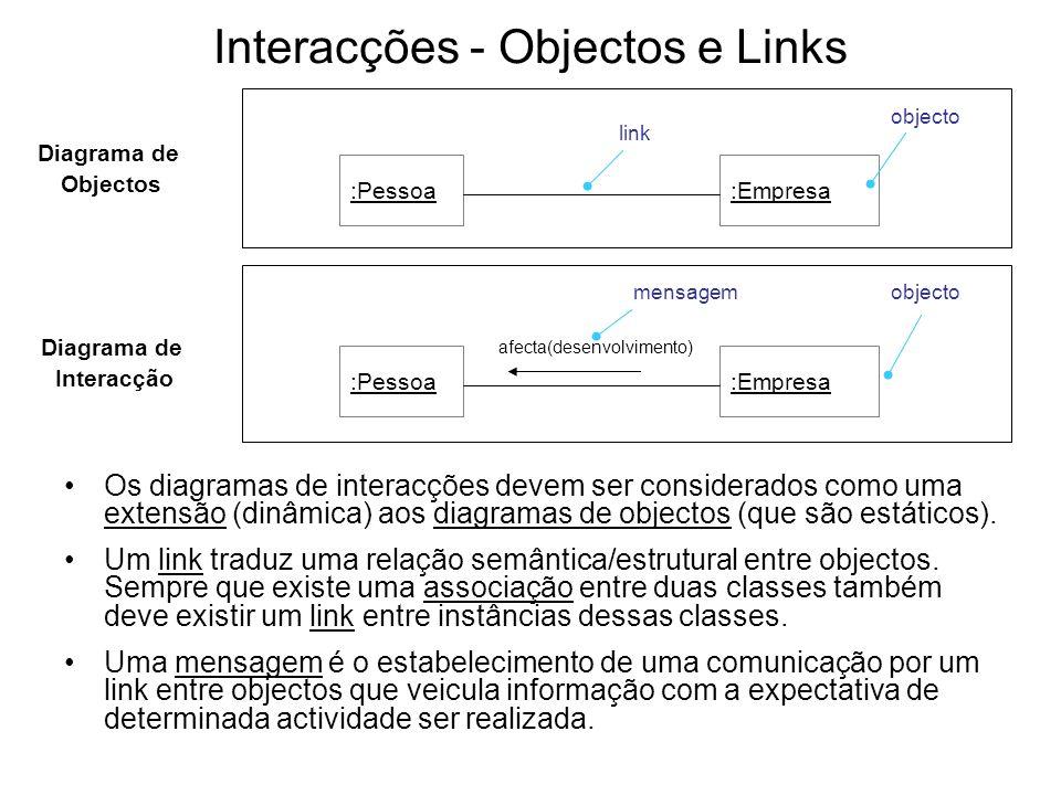 Interacções - Objectos e Links Os diagramas de interacções devem ser considerados como uma extensão (dinâmica) aos diagramas de objectos (que são está