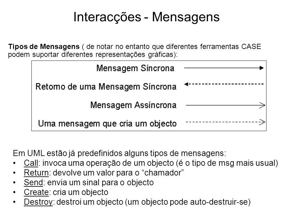 Interacções - Mensagens Em UML estão já predefinidos alguns tipos de mensagens: Call: invoca uma operação de um objecto (é o tipo de msg mais usual) R