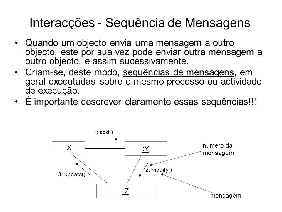 Interacções - Sequência de Mensagens Quando um objecto envia uma mensagem a outro objecto, este por sua vez pode enviar outra mensagem a outro objecto