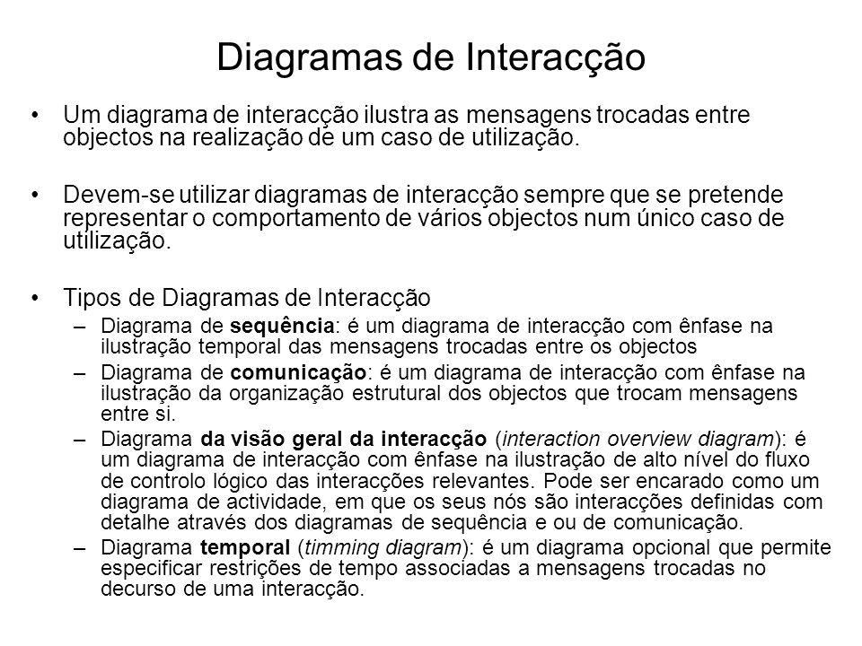 Diagramas de Interacção Um diagrama de interacção ilustra as mensagens trocadas entre objectos na realização de um caso de utilização. Devem-se utiliz