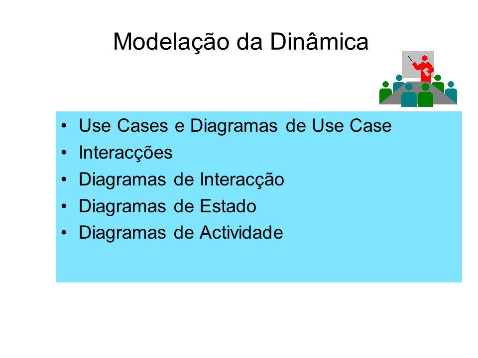 Modelação da Dinâmica (ou Comportamento) Dinâmica geral do sistema –Diagrama de Casos de Utilização –Diagrama de Actividade Diagramas de Interacção –Dinâmica entre objectos Diagrama de Sequência Diagrama de Comunicação Diagrama Temporal –Diagrama da Visão Geral da Interacção Comportamento dos objectos...