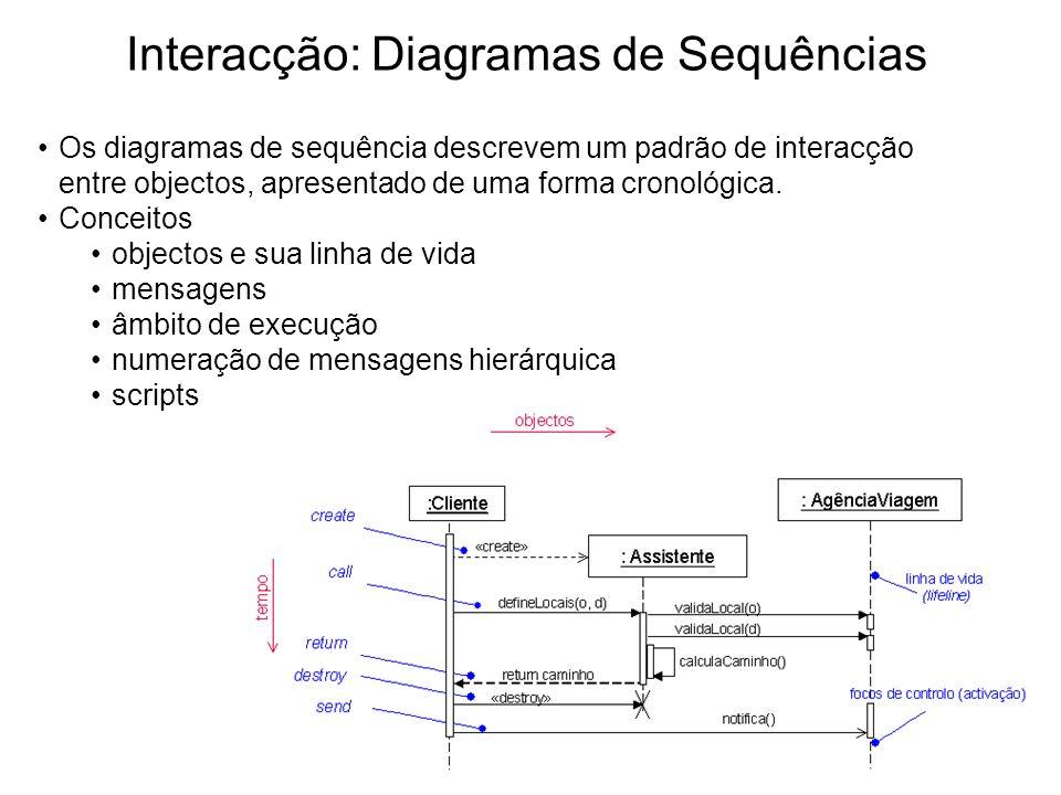 Interacção: Diagramas de Sequências Os diagramas de sequência descrevem um padrão de interacção entre objectos, apresentado de uma forma cronológica.