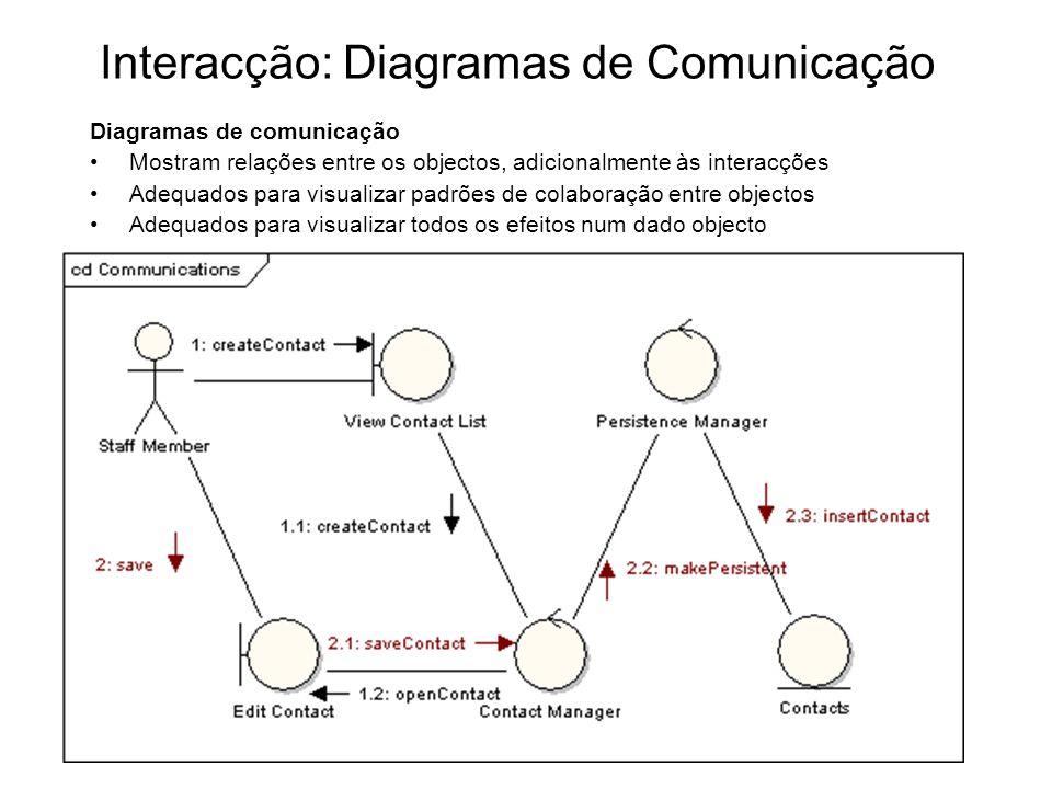 Interacção: Diagramas de Comunicação Diagramas de comunicação Mostram relações entre os objectos, adicionalmente às interacções Adequados para visuali