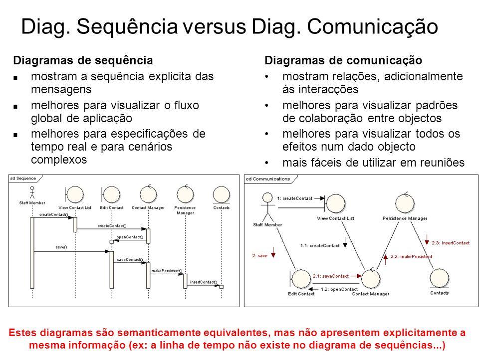 Diag. Sequência versus Diag. Comunicação Diagramas de sequência mostram a sequência explicita das mensagens melhores para visualizar o fluxo global de