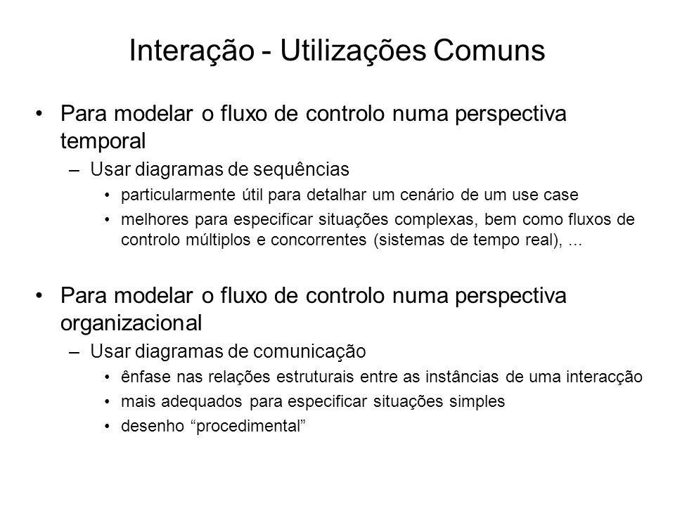 Interação - Utilizações Comuns Para modelar o fluxo de controlo numa perspectiva temporal –Usar diagramas de sequências particularmente útil para deta