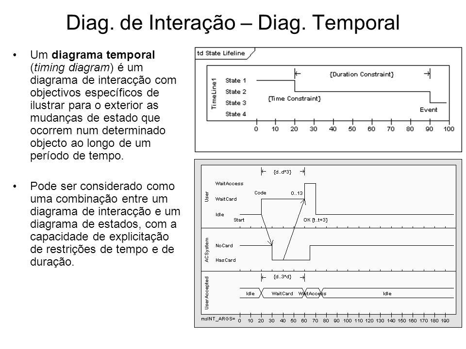 Diag. de Interação – Diag. Temporal Um diagrama temporal (timing diagram) é um diagrama de interacção com objectivos específicos de ilustrar para o ex