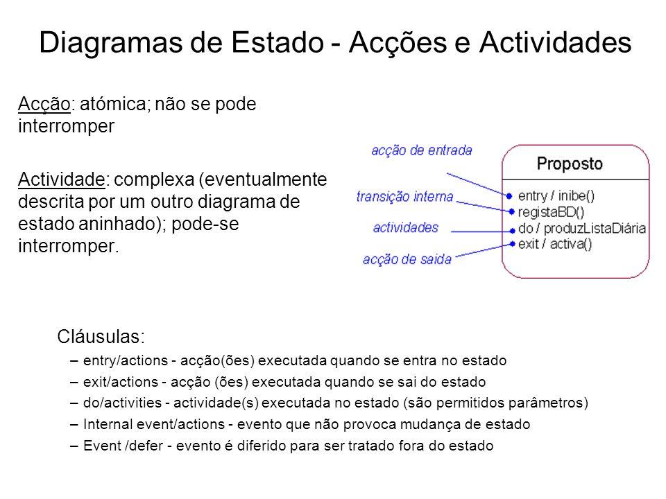 Diagramas de Estado - Acções e Actividades Acção: atómica; não se pode interromper Actividade: complexa (eventualmente descrita por um outro diagrama
