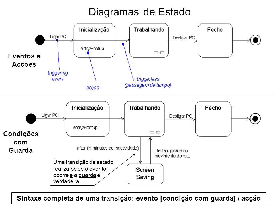 Diagramas de Estado Eventos e Acções Condições com Guarda Uma transição de estado realiza-se se o evento ocorre e a guarda é verdadeira. Sintaxe compl