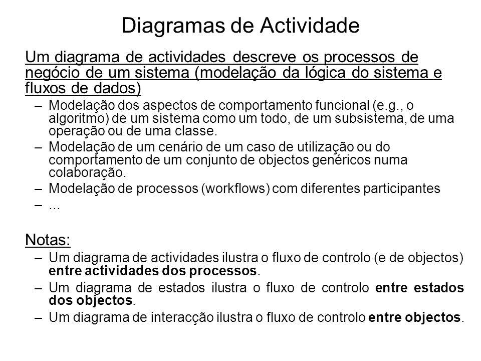 Um diagrama de actividades descreve os processos de negócio de um sistema (modelação da lógica do sistema e fluxos de dados) –Modelação dos aspectos d