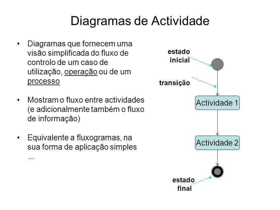 Diagramas de Actividade Diagramas que fornecem uma visão simplificada do fluxo de controlo de um caso de utilização, operação ou de um processo Mostra