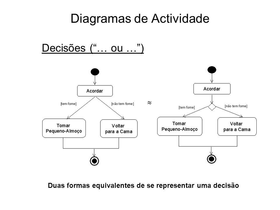 Diagramas de Actividade Decisões (… ou …) Duas formas equivalentes de se representar uma decisão