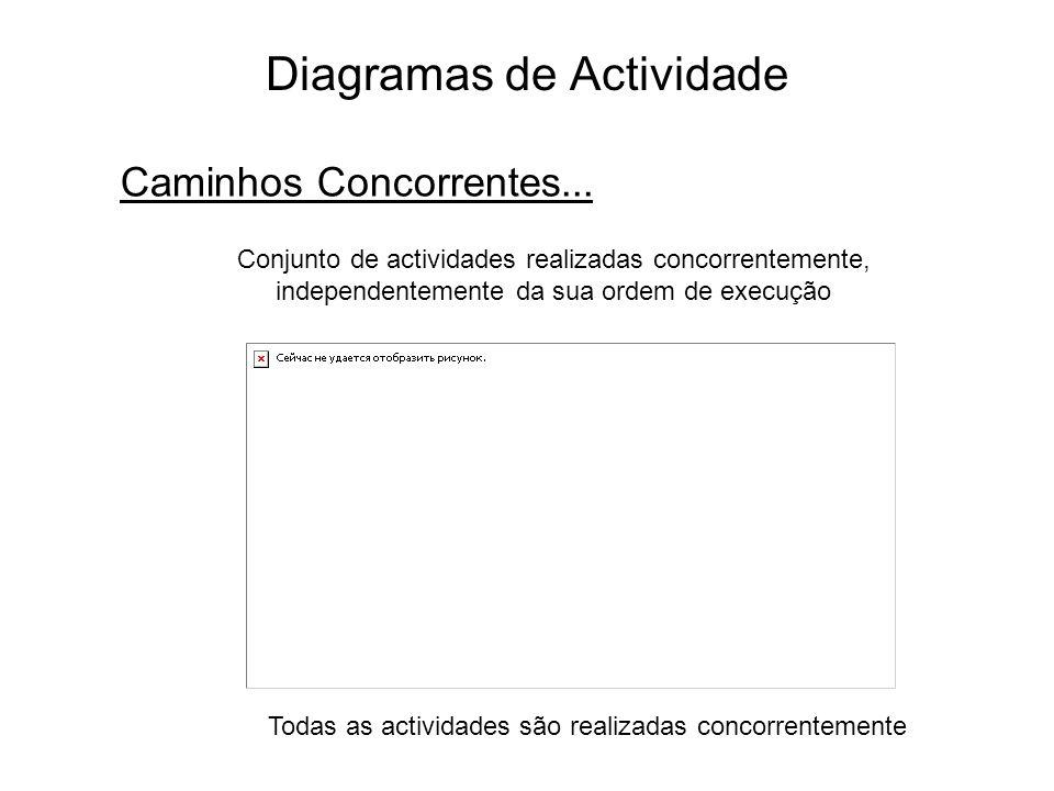 Diagramas de Actividade Todas as actividades são realizadas concorrentemente Conjunto de actividades realizadas concorrentemente, independentemente da