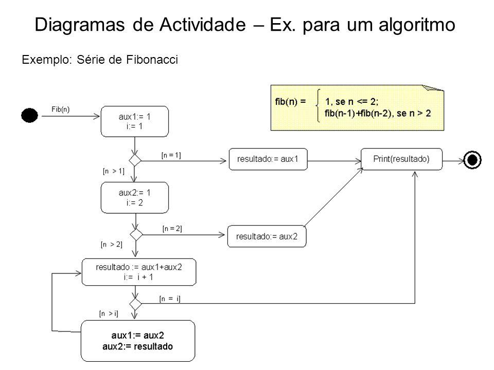 Diagramas de Actividade – Ex. para um algoritmo Exemplo: Série de Fibonacci