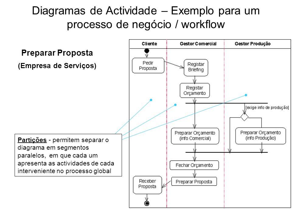 Diagramas de Actividade – Exemplo para um processo de negócio / workflow Preparar Proposta (Empresa de Serviços) Partições - permitem separar o diagra