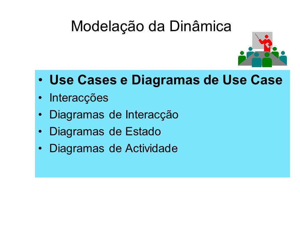 Diagramas de Actividade Diagramas que fornecem uma visão simplificada do fluxo de controlo de um caso de utilização, operação ou de um processo Mostram o fluxo entre actividades (e adicionalmente também o fluxo de informação) Equivalente a fluxogramas, na sua forma de aplicação simples...