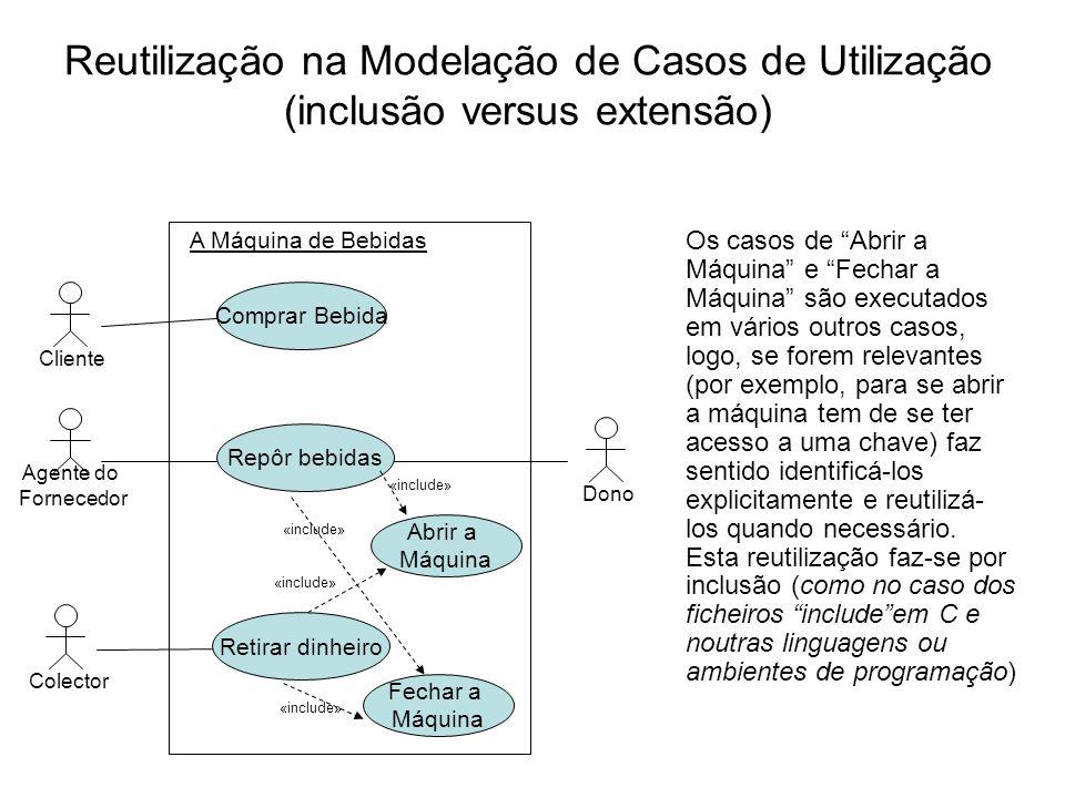 Reutilização na Modelação de Casos de Utilização (inclusão versus extensão) A Máquina de Bebidas Cliente Agente do Fornecedor Comprar Bebida Repôr beb