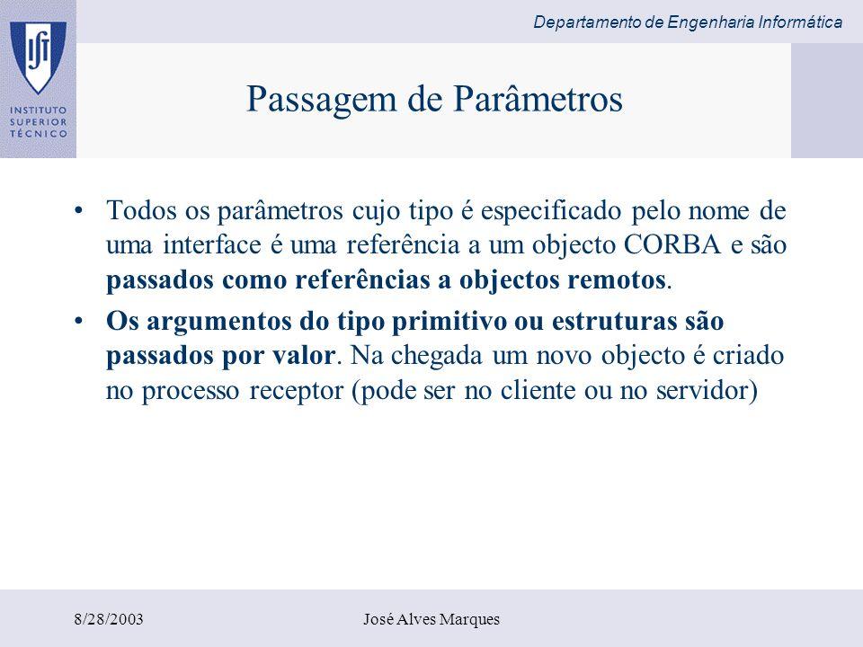 Departamento de Engenharia Informática 8/28/2003José Alves Marques Passagem de Parâmetros Todos os parâmetros cujo tipo é especificado pelo nome de um
