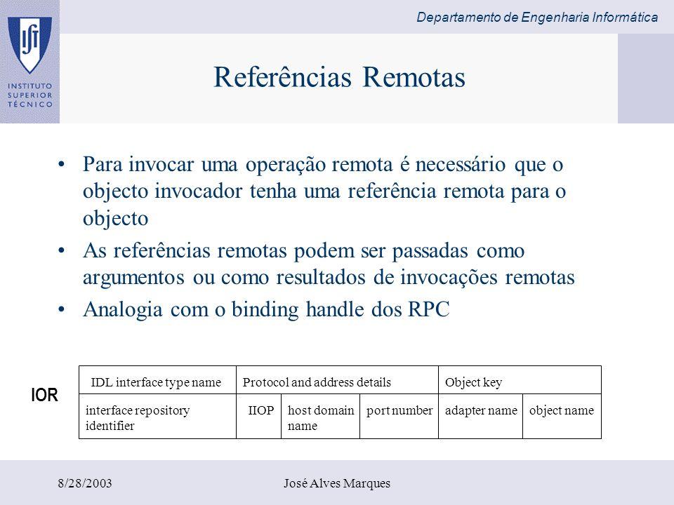 Departamento de Engenharia Informática 8/28/2003José Alves Marques Referências Remotas Para invocar uma operação remota é necessário que o objecto inv