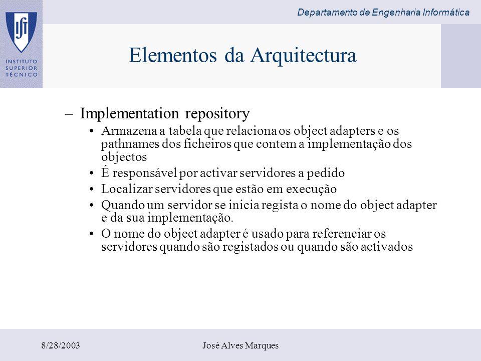 Departamento de Engenharia Informática 8/28/2003José Alves Marques Elementos da Arquitectura –Implementation repository Armazena a tabela que relacion