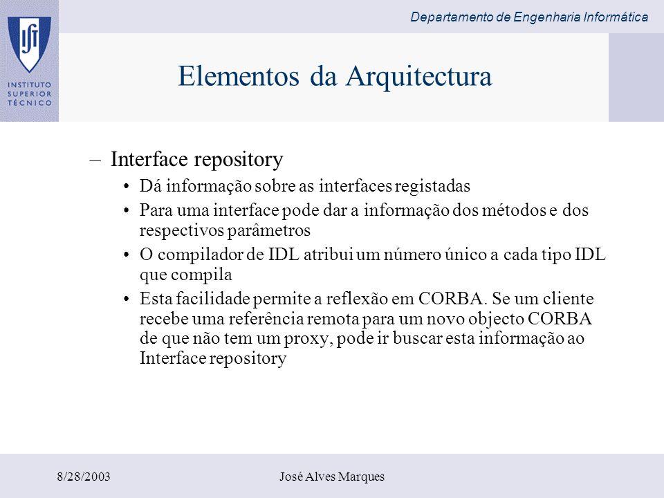 Departamento de Engenharia Informática 8/28/2003José Alves Marques Elementos da Arquitectura –Interface repository Dá informação sobre as interfaces r