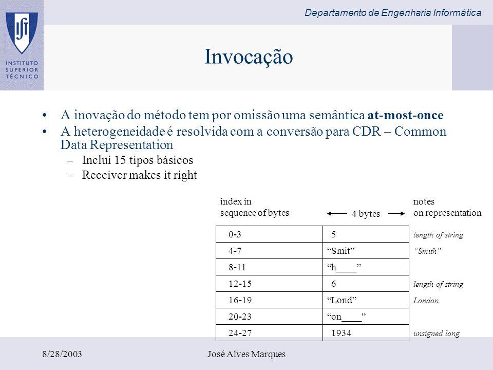 Departamento de Engenharia Informática 8/28/2003José Alves Marques Invocação A inovação do método tem por omissão uma semântica at-most-once A heterog