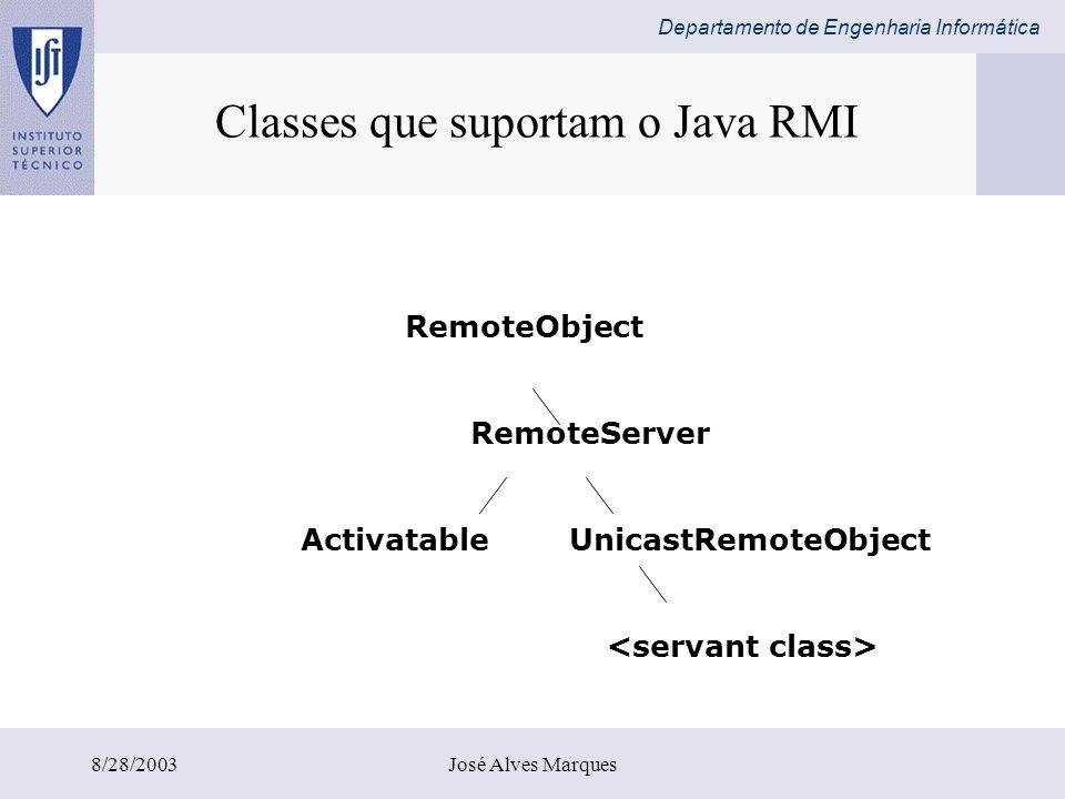 Departamento de Engenharia Informática 8/28/2003José Alves Marques RemoteObject RemoteServer Activatable UnicastRemoteObject Classes que suportam o Ja