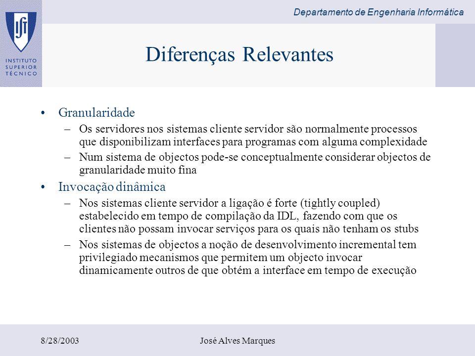Departamento de Engenharia Informática 8/28/2003José Alves Marques Comparação – IDL DCOM - IDLCORBA - IDLJava/RMI - Interface definition [ uuid(7371a240-2e51-11d0-b4c1-444553540000), version(1.0) ] library SimpleStocks { importlib( stdole32.tlb ); [ uuid(BC4C0AB0-5A45-11d2-99C5-00A02414C655), dual ] interface IStockMarket : IDispatch { HRESULT get_price([in] BSTR p1, [out, retval] float * rtn); } [ uuid(BC4C0AB3-5A45-11d2-99C5-00A02414C655), ] coclass StockMarket { interface IStockMarket; }; }; module SimpleStocks { interface StockMarket { float get_price( in string symbol ); }; }; package SimpleStocks; import java.rmi.*; import java.util.*; public interface StockMarket extends java.rmi.Remote { float get_price( String symbol ) throws RemoteException; }