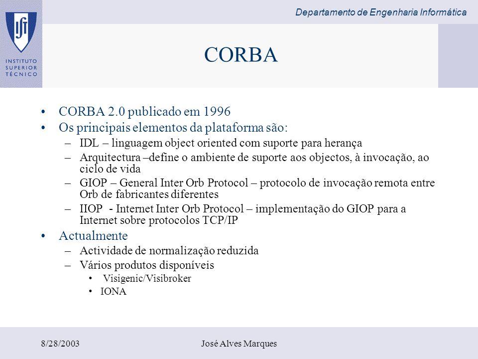 Departamento de Engenharia Informática 8/28/2003José Alves Marques CORBA CORBA 2.0 publicado em 1996 Os principais elementos da plataforma são: –IDL –